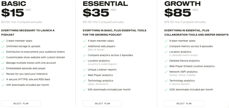 simplecast pricing