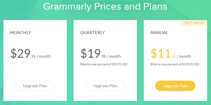 grammarly pricing
